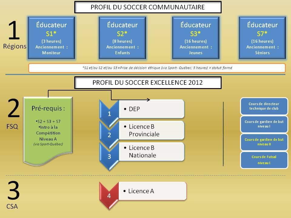 Formations-entraîneurs-20121